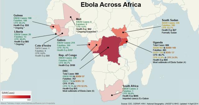 FLI Ebola Across Africa