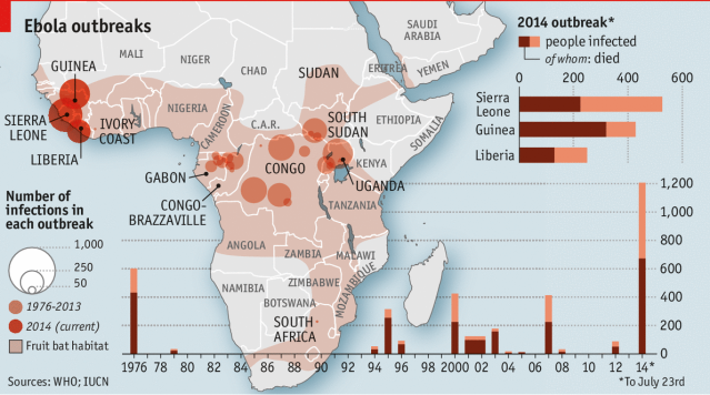 Ebola Outbreaks in 2014 according to The Economist