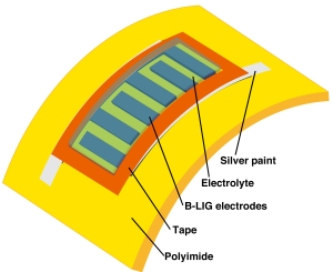 A microsupercapacitor designed by scientists at Rice University may find its way into personal and even wearable electronics. The lab upgraded its laser-induced graphene device by treating the raw polymer material in advance with boron.  Credit: Tour Group/Rice University