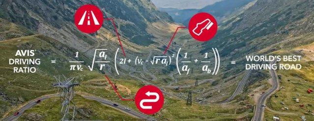 FLI Driving Roads Formula
