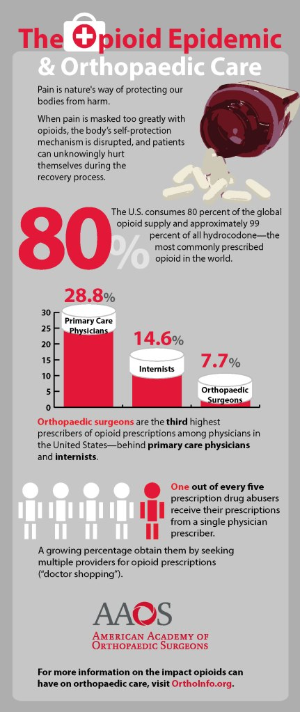 Infographic_TheOpioidEpidemic