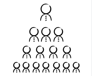 Stanford researchers found that when people learned about the immoral behaviors of top leaders in a group, they reported negative moral impressions of members lower in the organization's hierarchy. Image: Benjamin Davidoff