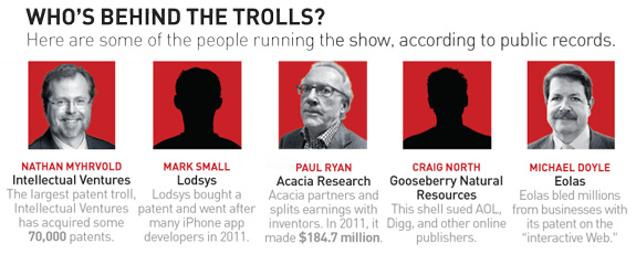 FLI patent troll graphic