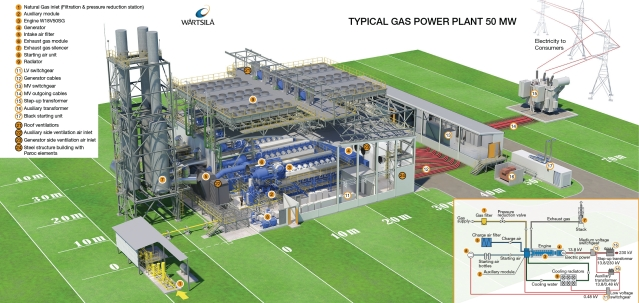 Typical SG power plant_20x10cm